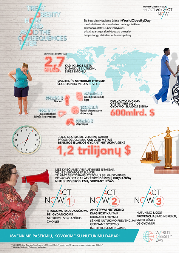 Lithuanian Global Infographic